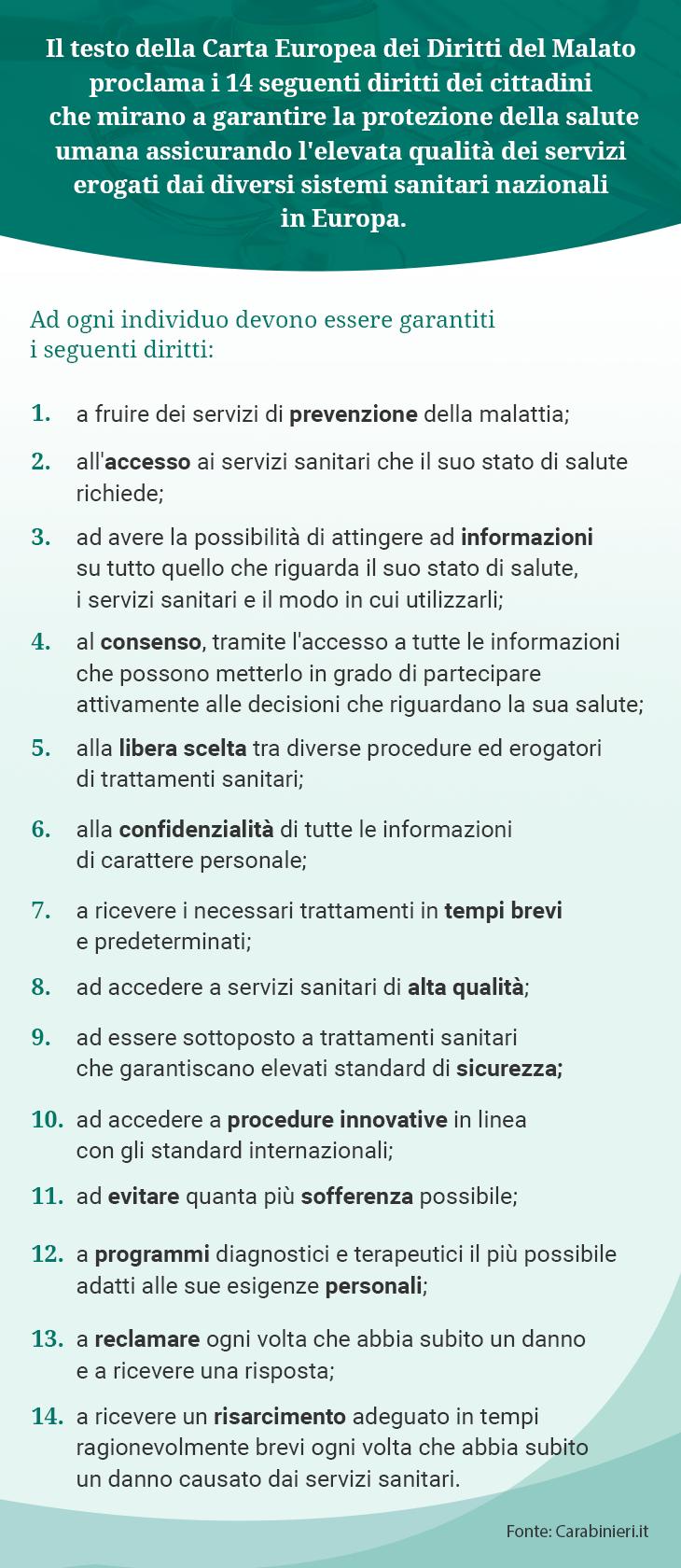 14diritti-cartamalato
